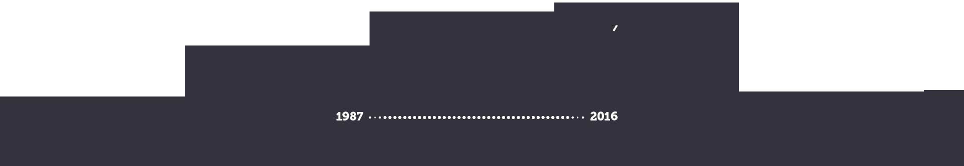bg_evolutiotime